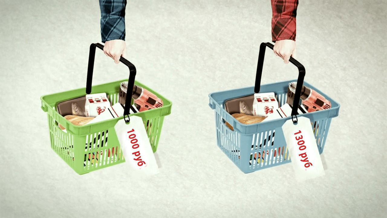 Корзины с продуктами