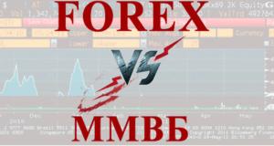 Сравнение двух бирж