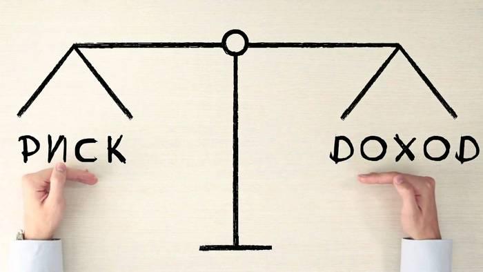 Равновесие риска и дохода