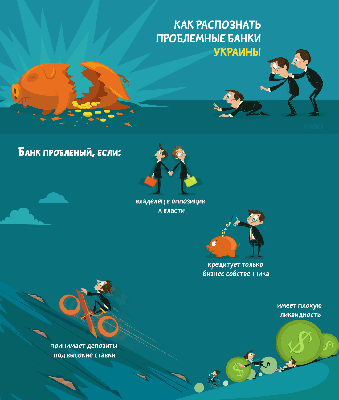 Как распознать проблемный банк