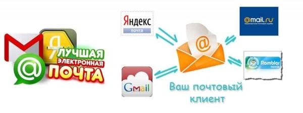 Настройка почтовых сервисов