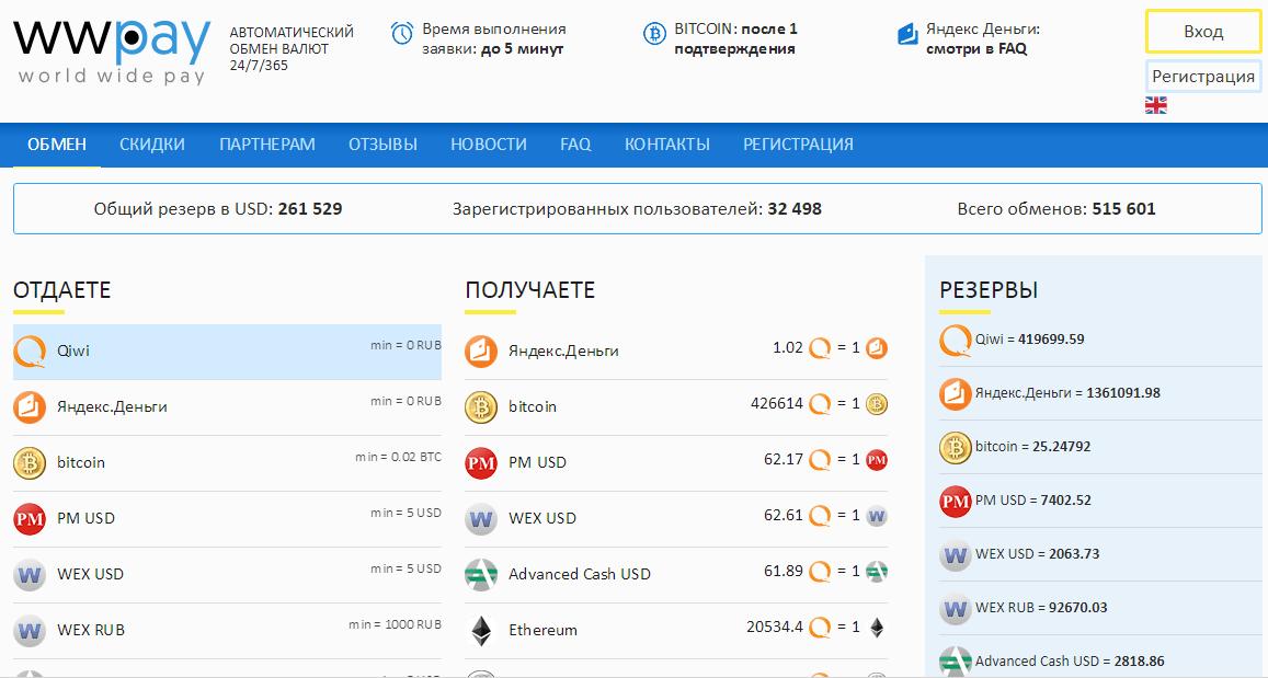 Сайт ww-pay.com