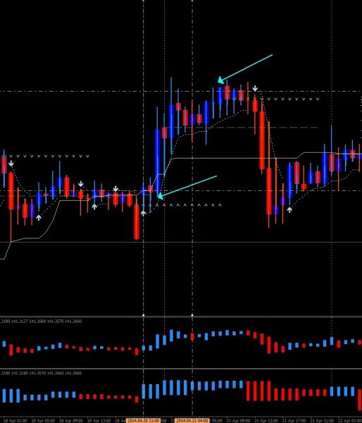 Торгуем на форекс прибыльно и долго биткоин пулы рейтинг