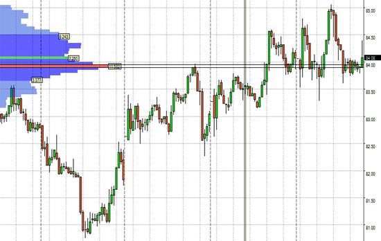 Виды анализа рынков форекс форекс стратегия trendlion торгуем всего 30 минут в день скачать